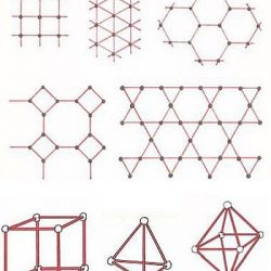 The tools for developing a spatial geometric approach